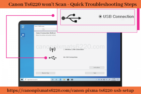 Canon Ts6220 won't Scan - Quick Troubleshooting Steps Infographic