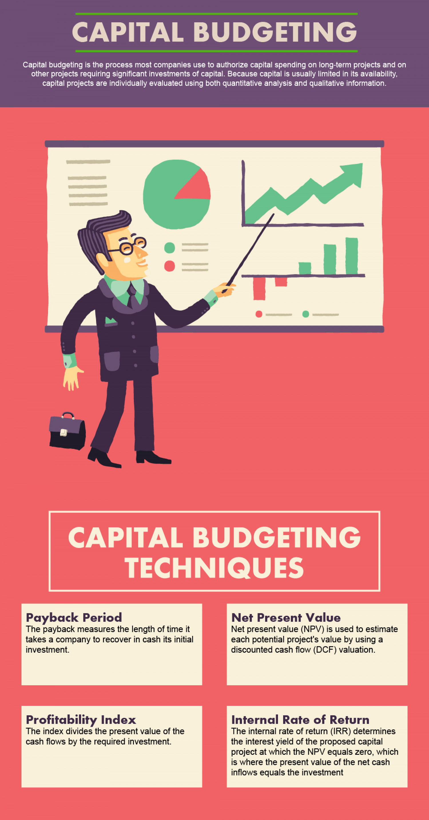 capital budgeting techniques Tional literature on capital budgeting is grounded in rational decision-making,  nunn  capital budgeting is an important component of the local budgeting and .