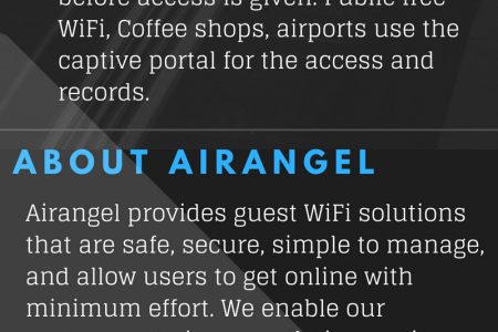 Captive Portal WiFi Services in the UK - Airangel Infographic