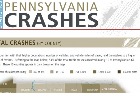 2012 Statistics Pennsylvania Crashes Infographic