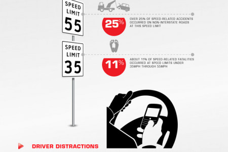 Car Accident Statistics Infographic Infographic