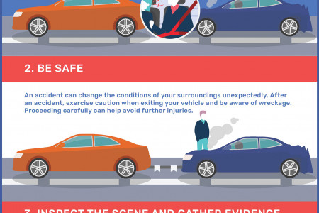 Car Accidents from a Lawyers Perspective Infographic