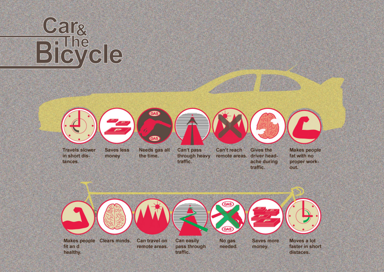 Car and the Bicycle Infographic