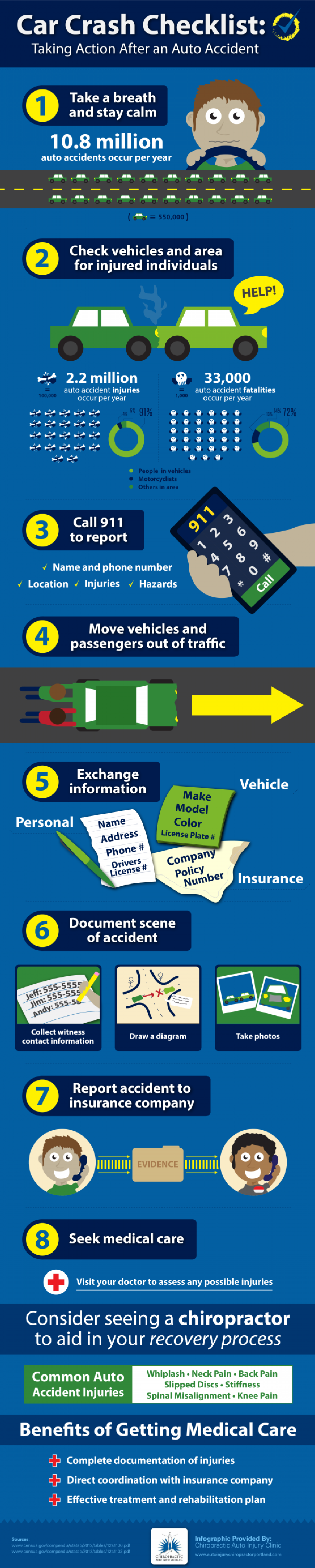 Car Crash Checklist: Taking Action After an Auto Accident  Infographic