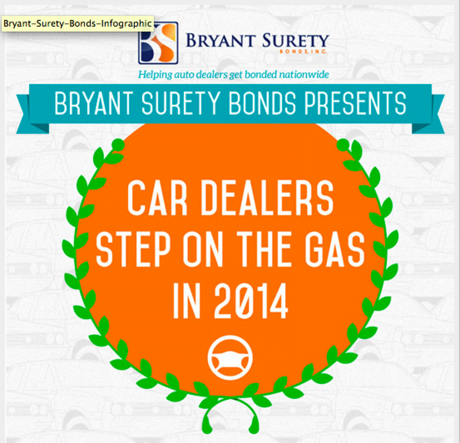 Car Dealers Step On The Gas In 2014 Infographic