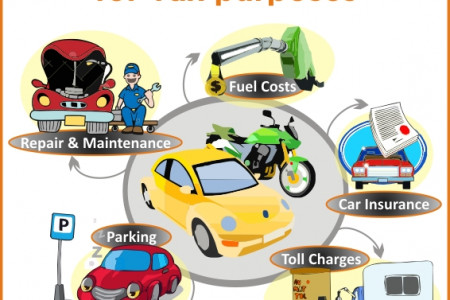 Vehicle Costs Deducted for Tax Purposes Infographic