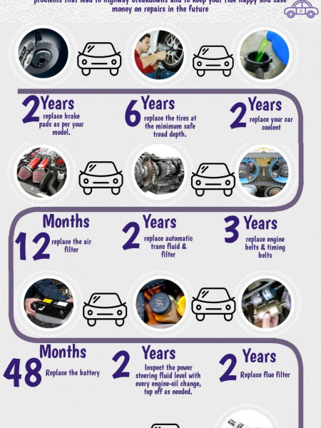 Car Maintenance Checklist Infographic
