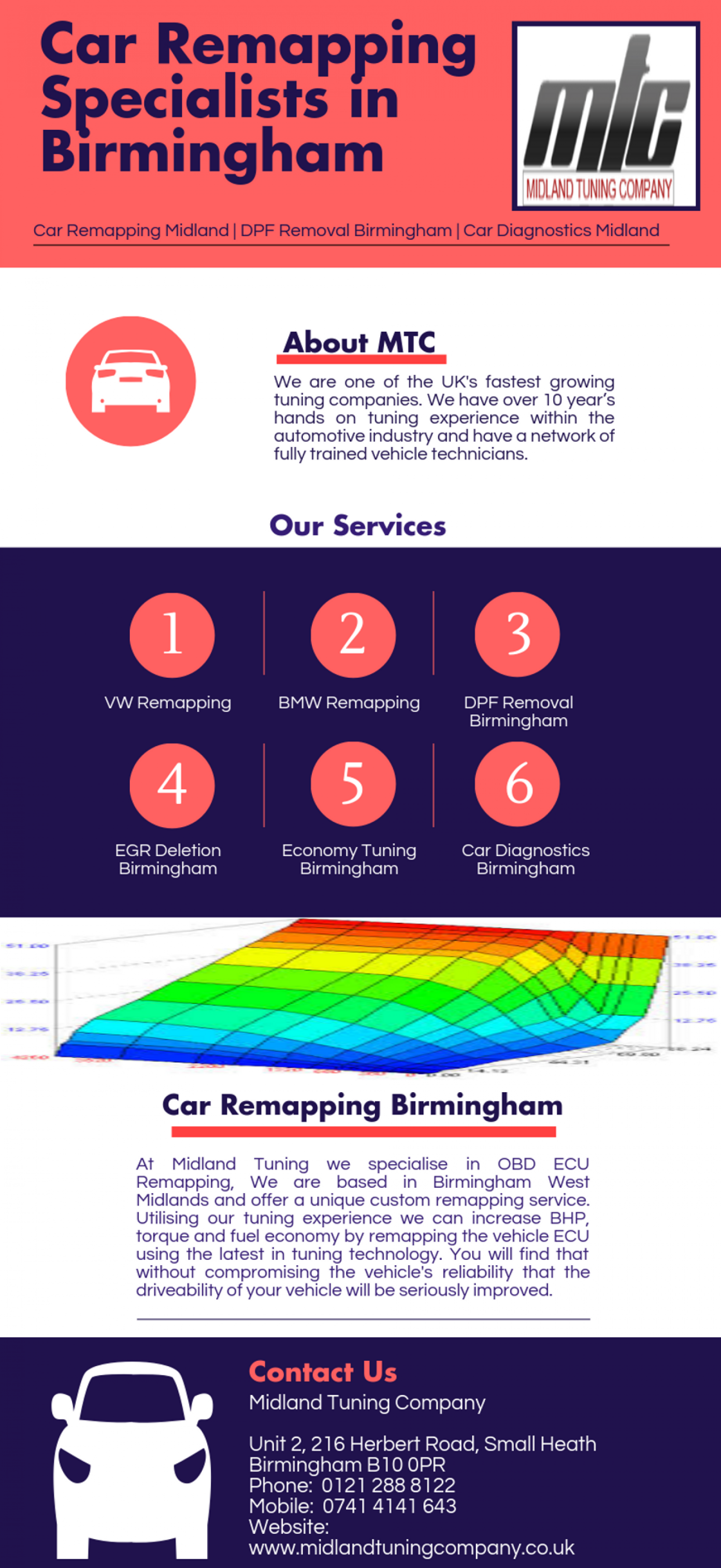 Car Remapping Specialists In Birmingham