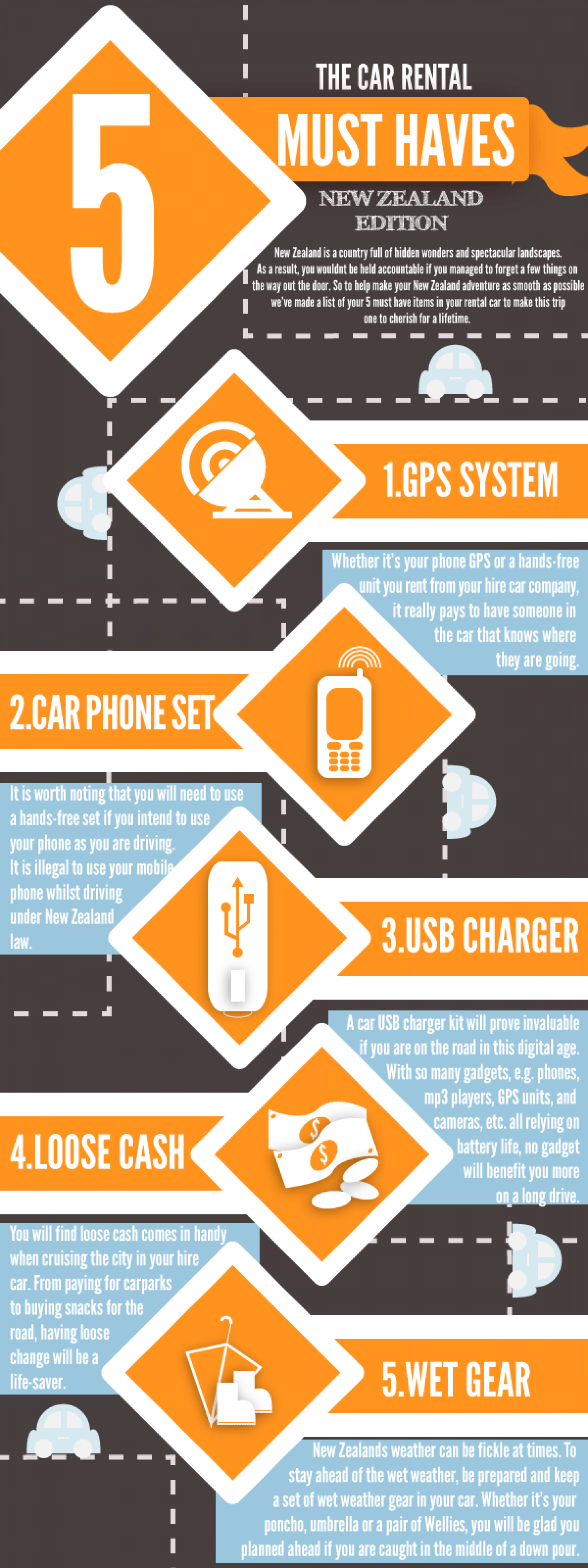 Car Rental Must Haves Infographic
