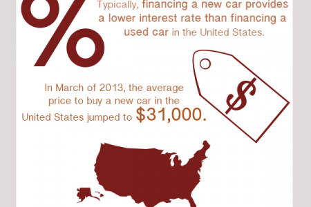 Car Shopping Infographic