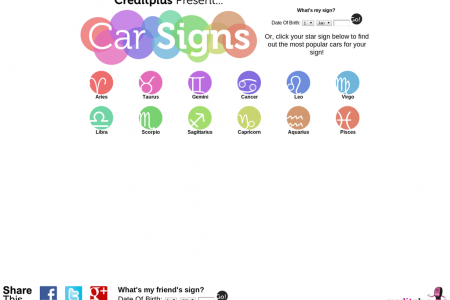 Car Signs Infographic
