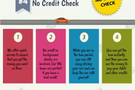 Car Title Loans and Other Popular Short-Term Cash Alternatives Infographic