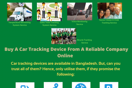 Car Tracking Device: A Useful Technology To Install! Infographic