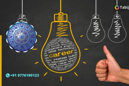 Career astrology free prediction: Take a ride with future prediction Infographic