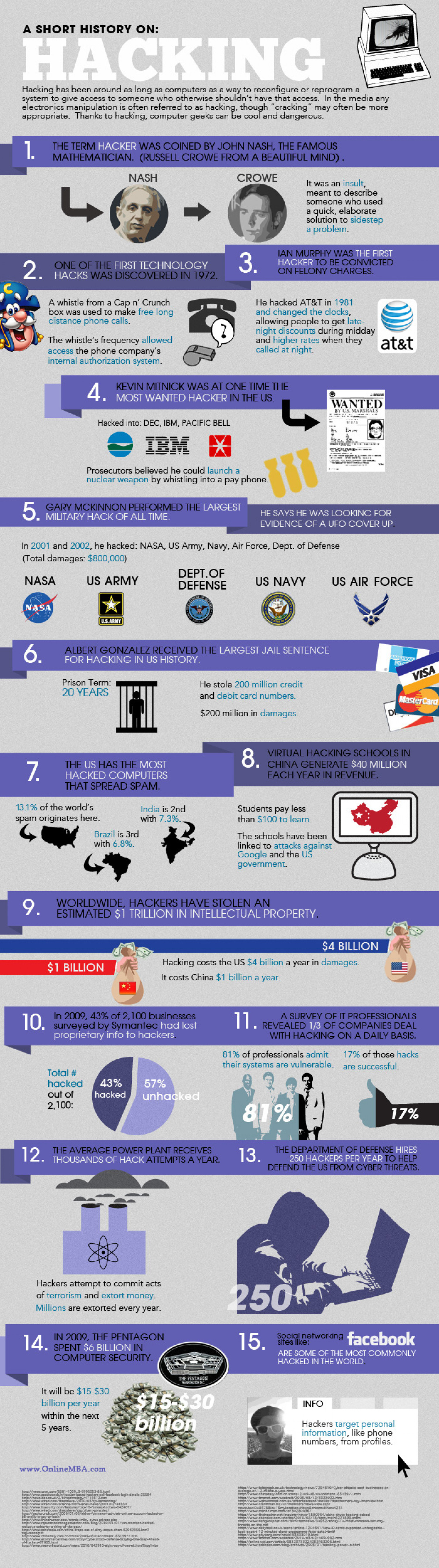 Career Planning & Job Hunting Tips Infographic