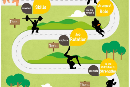 Career-pathing infographic Infographic