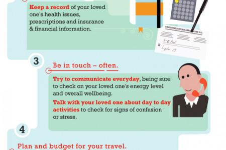Caregiving From Afar: 6 Ways to Help Infographic