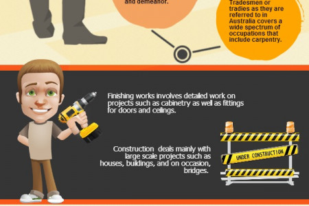 Carpentry Courses Australia Infographic