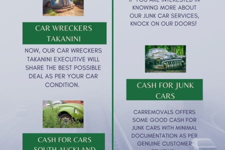 CarRemovals - Pay The Highest Cash For Junk Cars Infographic
