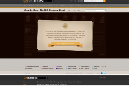 Case by Case: The Supreme Court's 2011-2012 Term Infographic