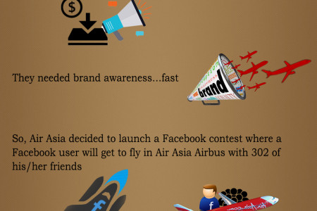 Case Study: AirAsia Friendsy   Top Viral Social Media Campaign Infographic