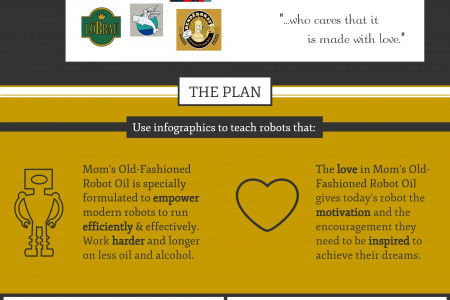 Case Study: Mom's Old-Fashioned Robot Oil Infographic