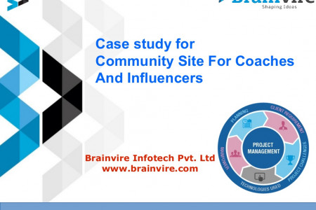 Case study on Community Site For Coaches And Influencers | Educational Website Development Infographic