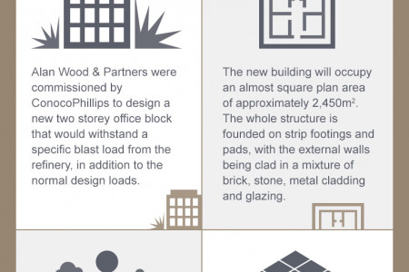 Case Study: The Newton Building Infographic