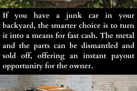 Cash For Junk Cars - Metal Force Recycling Infographic