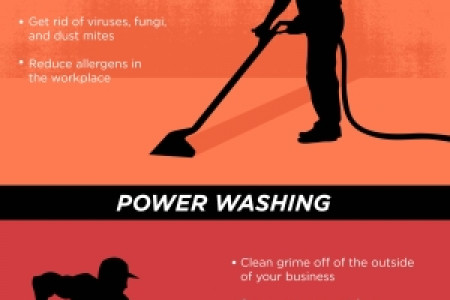 Cash in on Professional Cleaning Infographic