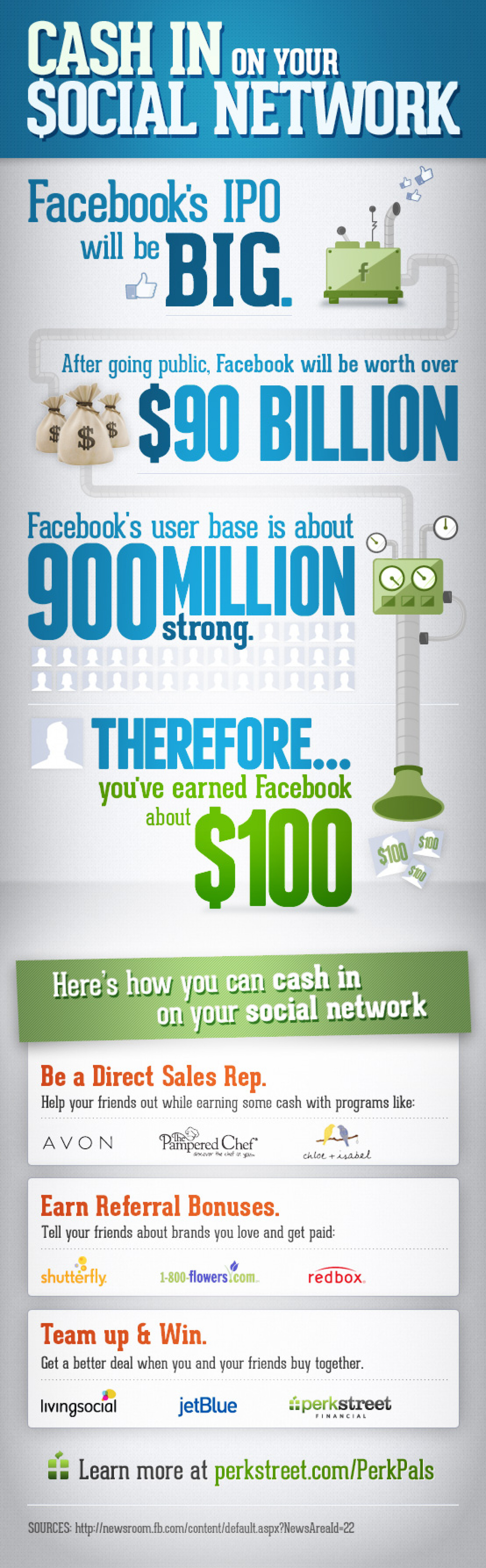 Cash In On Your Social Network  Infographic