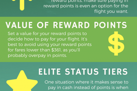 Cash or Credit Card Points: The Best Way to Pay for Your Flight Infographic