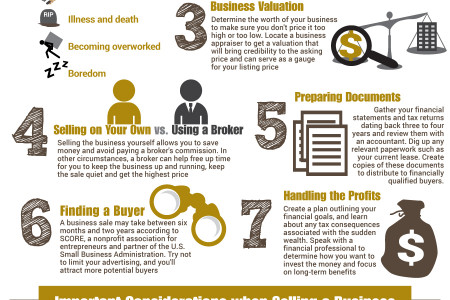 Cashing In: How to Properly Sell a Business Infographic