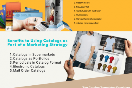 Catalog printing in North America | Industry Data, Trends, Stats | DesignNBuy Infographic