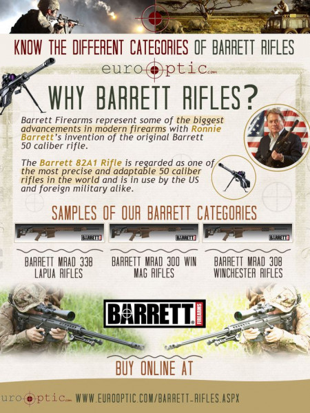 Categories Of Barrett Rifles Infographic