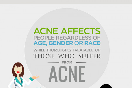 Causes of Acne and How to Prevent It Infographic