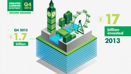 Infographic Ideas infographic animation css : CBRE - Animated Infographics - Project Reel | Visual.ly