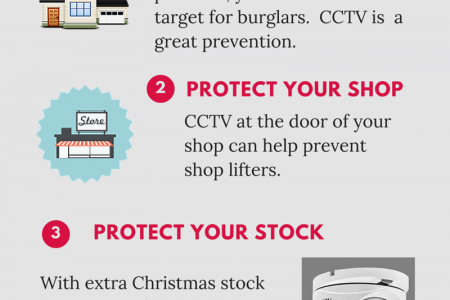 CCTV at Christmas Infographic