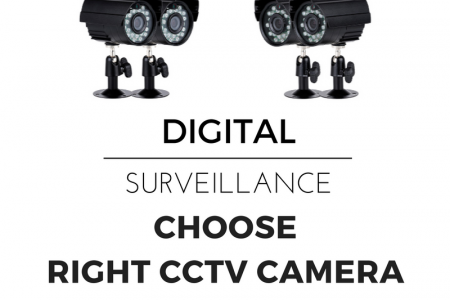 CCTV Cameras Installation Los Angeles Infographic