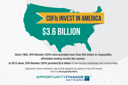 CDFIs Provide Opportunity For All Infographic