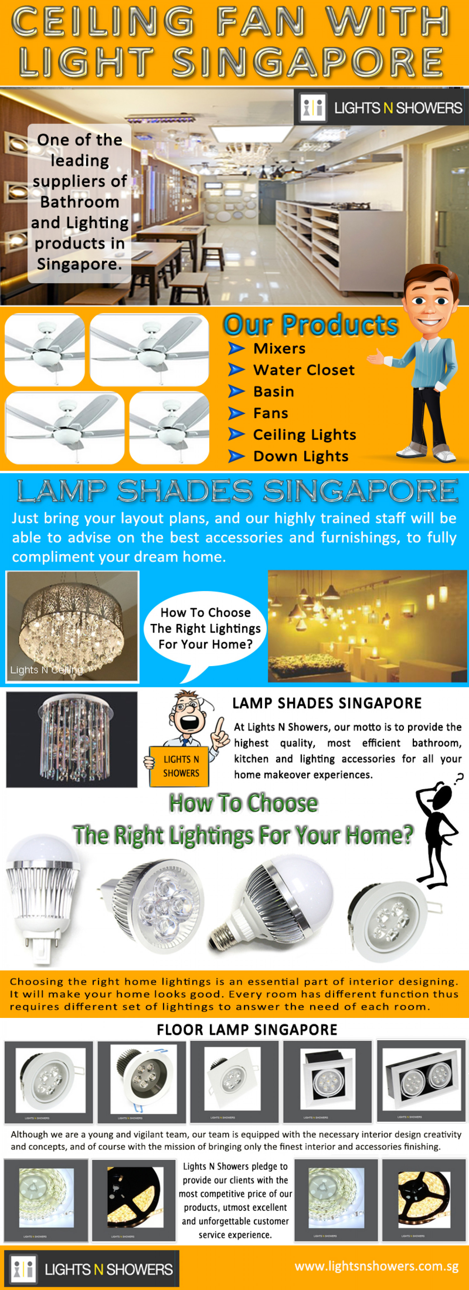 Ceiling Fan With Light Singapore Infographic