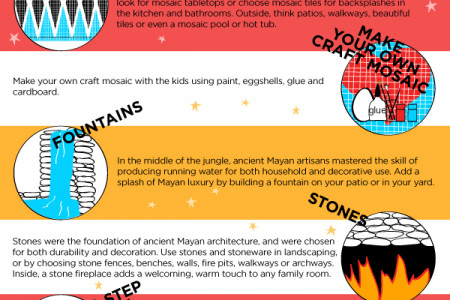 Celebrate the End of the World with Mayan Décor Infographic