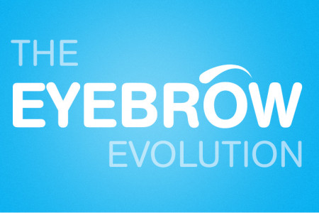 Celebrating 40 years of the brow Infographic