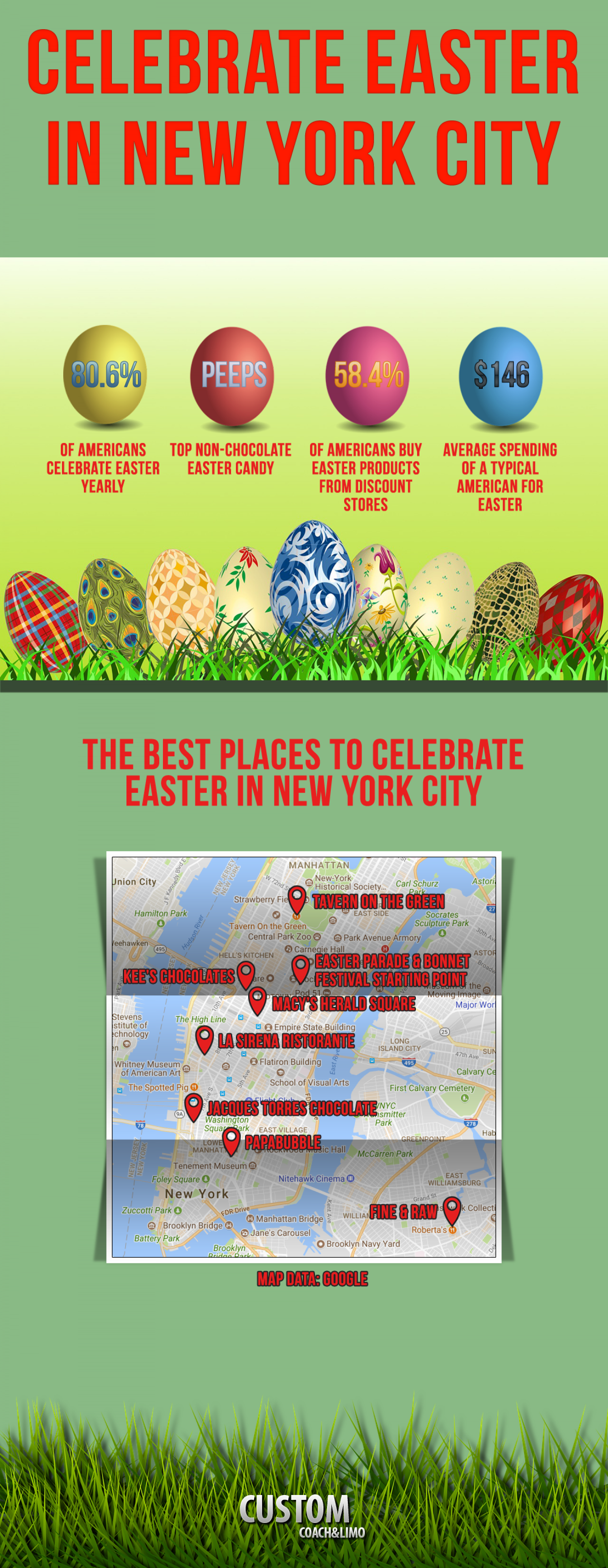 Celebrating Easter in New York City Infographic