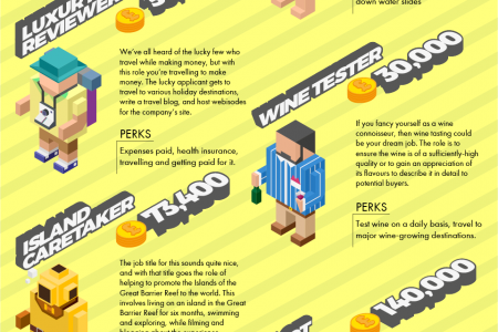 Celebrities Going Wild and The Unusual Places They're Banned From Infographic