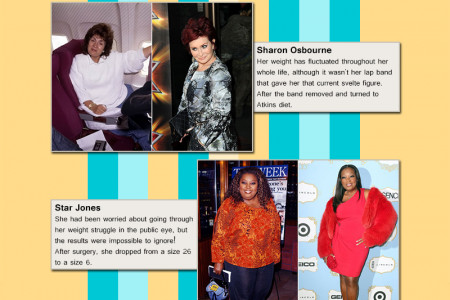 Celebrities Who Had Weight Loss  Surgery Infographic