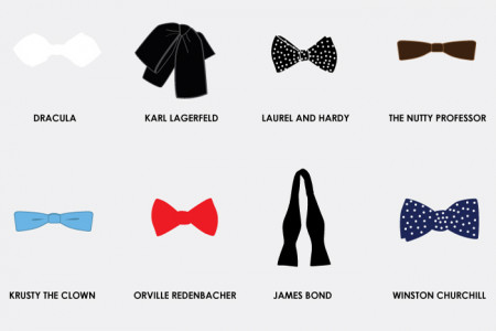Celebrity Bow Ties Infographic