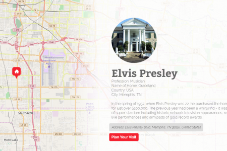 Celebrity Homes You Can Visit Infographic