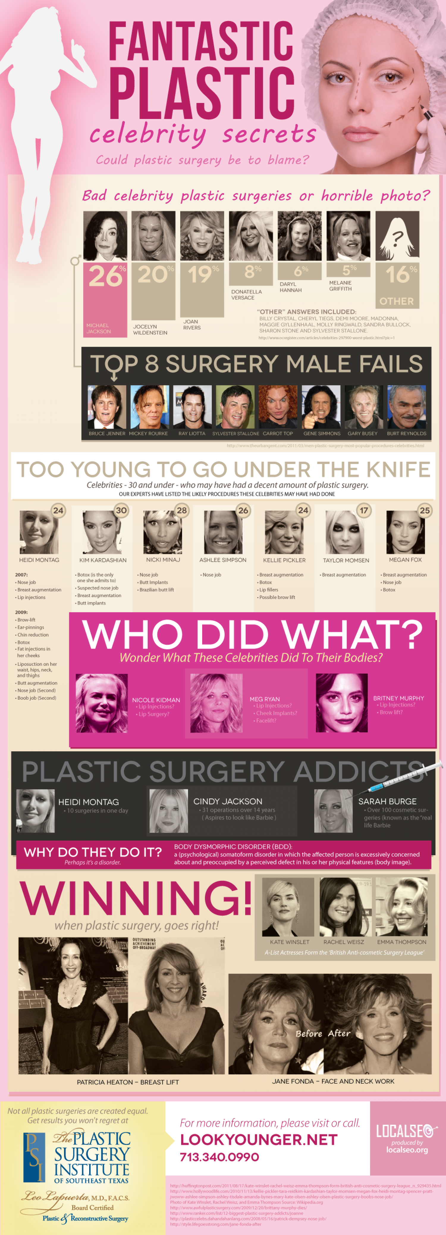 Celebrity Plastic Surgery Secrets Infographic