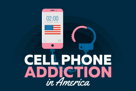 Cell Phone Addiction in America Infographic